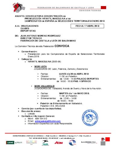 ACTUALIZACIÓN 17-IV-18 CONVOCATORIA INFANTIL MASCULINA 30-IV y 1-V- 2018