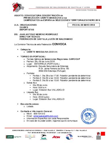 CONVOCATORIA CADETE MASCULINA TORNEO PORTUGAL 28-V-2018