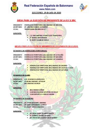Mesas Electorales Elección Presidente y Comisión Delegada
