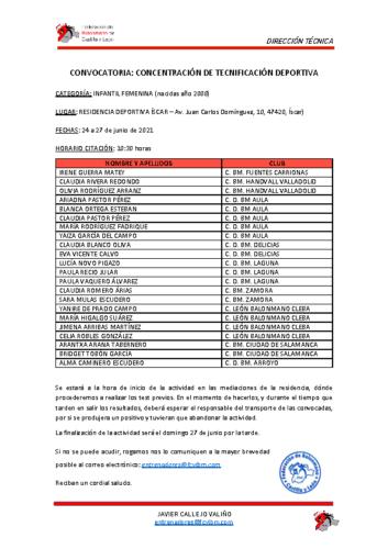202106124-27_BALONMANO_INFFEM